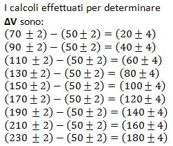 Calcoli Volume
