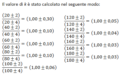 Calcoli