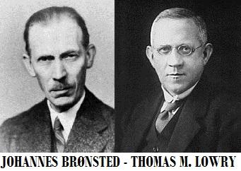 Johannes-Br%C3%B8nsted-Thomas-M.-Lowry.jpg